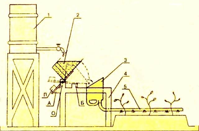 Капельное орошение оборудование своими руками. полив растений.