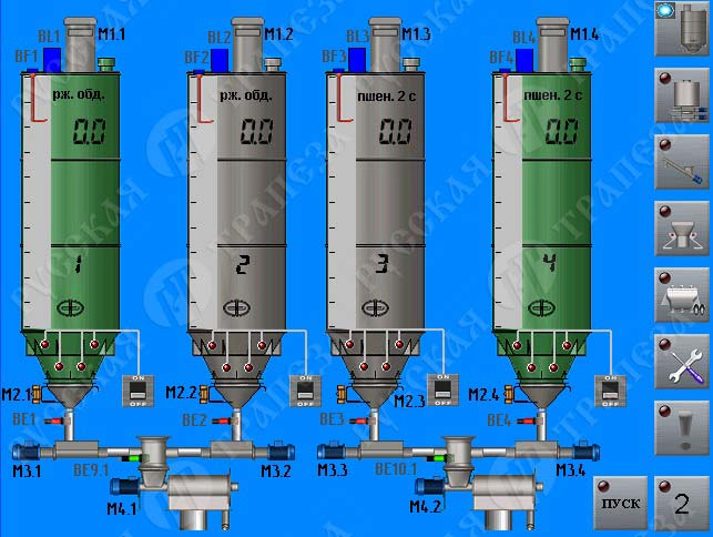1. бхм - бестарное хранение и транспортировка муки и сыпучих