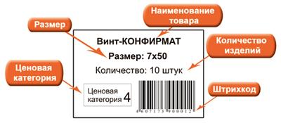 Купить крепеж онлайн. интернет-магазин крепежа метизный двор.