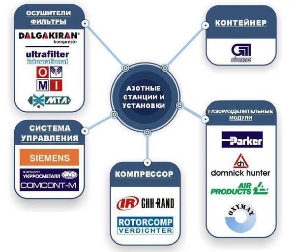 Упаковка продукции » тов «міжнародний інститут компресорного і енергетичного машинобудування»