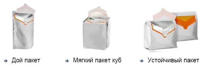 Современные виды упаковки, виды упаковки продуктов