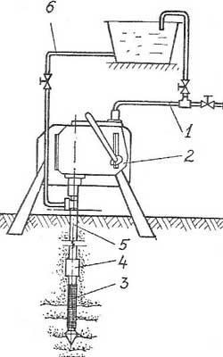 Устройства для подачи воды