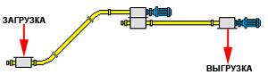 Гибкий шнек, спиральный транспортер, спироматик, spiromatic