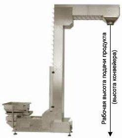 Комбинационные весовые дозаторы «мультиголовки», (китай) : мультиголовочные дозаторы для легко дозируемых продуктов.