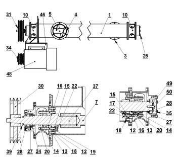 Производственная компания к+ предлагает винтовые конвейеры (шнековые питатели, шнеки)