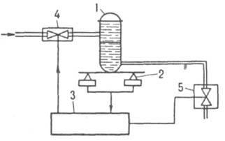 Курсовая работа: анализ дозирующего оборудования